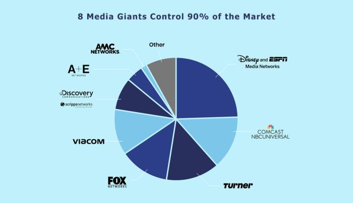 Media Powerhouses - Alpine Communications
